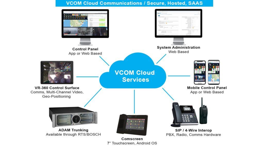 vcom cloud connects to hardphones, smartphones, adam