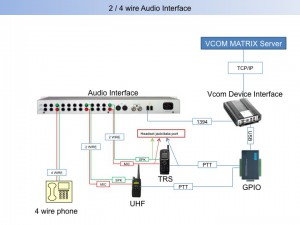 VCOM Matrix 2/4 Wire Device Interface diagram